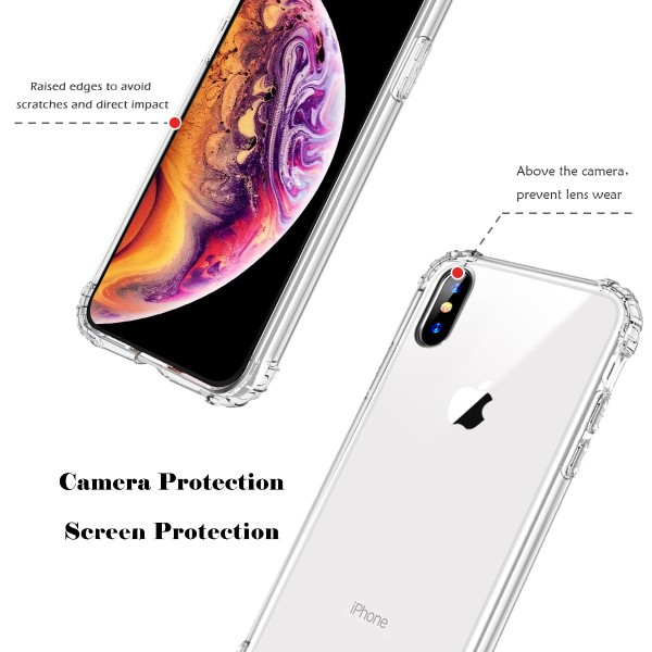"Petocase Compatible iPhone Xs Max Clear Case,Crystal Transparent Shock Absorption Technology Bumper Slim Grip Soft TPU Cover for Apple iPhone 10s Max 6.5""- Clear"